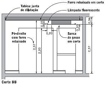 Projetos | Forro de gesso Conheça as marcações comuns feitas nas plantas de forros de placas de gesso, como locais de fixação, passagem de redes e lumináriasa