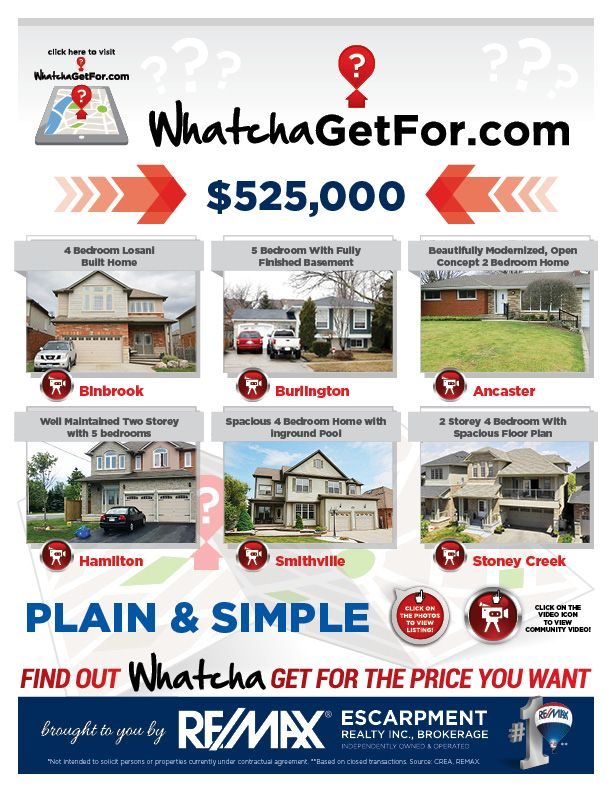 WhatchaGetFor???   Looking for a home between $500,000 - $550,000 price point?   Check out what RE/MAX Escarpment has to offer!  If these homes are not within your price range, then check out  www.whatchagetfor.com to find a home in your budget.
