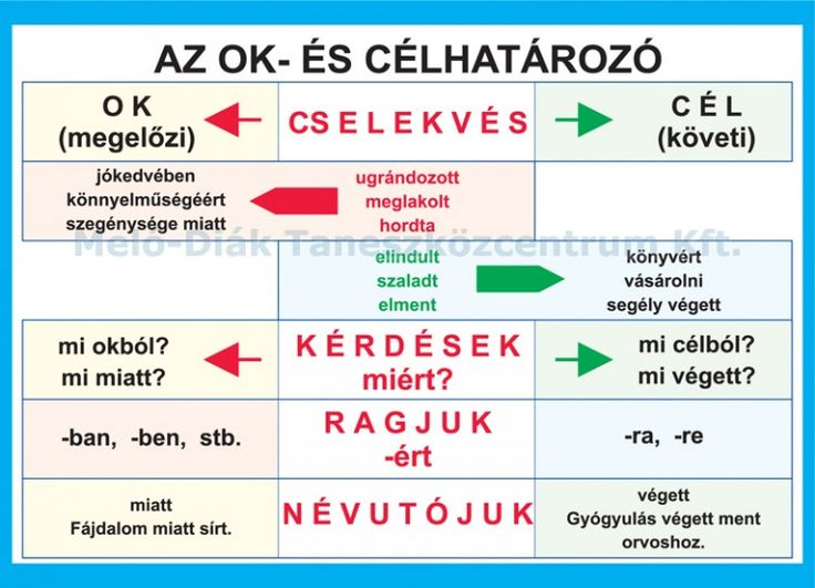nyelvtan magyar - Google-keresés