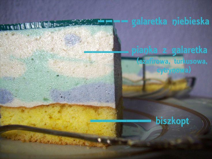 Ciasto Siódme Niebo (a'la sernik na zimno) PRZEPIS