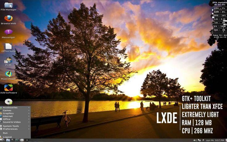 EXPLAINED : DESKTOP ENVIRONMENTS OF LINUX [KDE/GNOME/XFCE/LXDE]