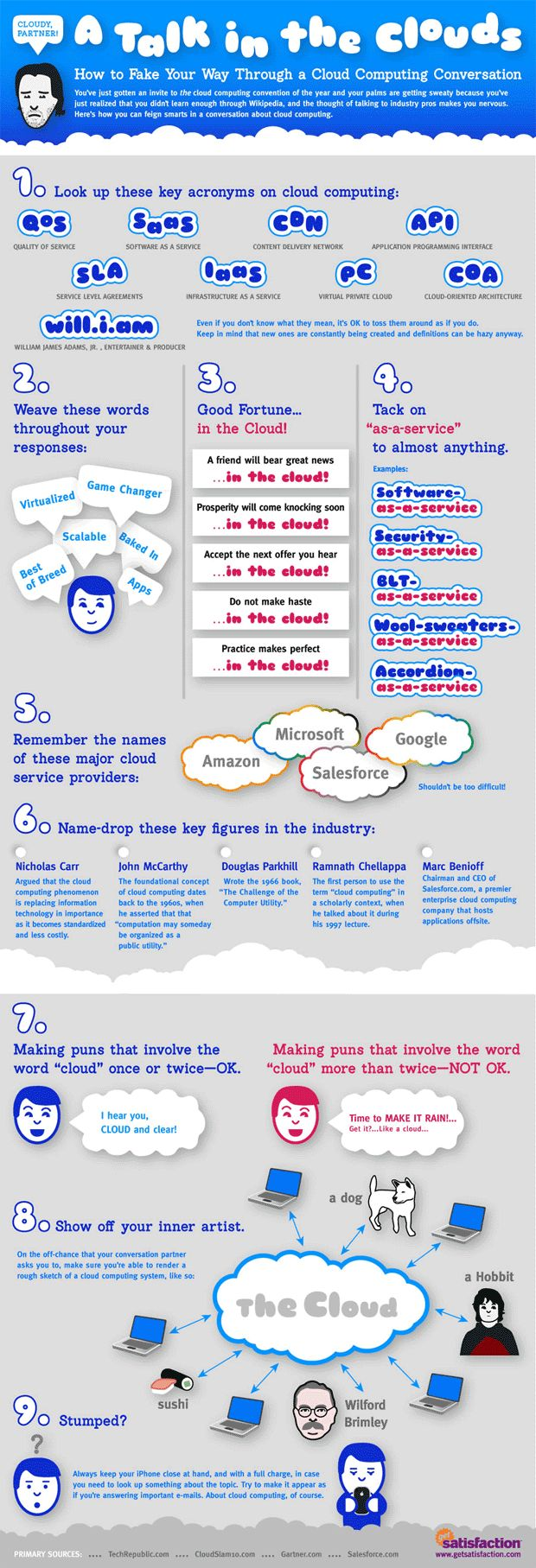 How to Talk about Cloud Computing Like a Pro | #infographic #cloudcomputing #internet