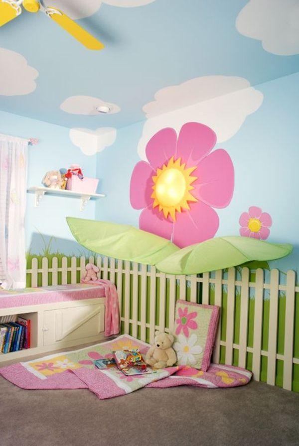 Wanddeko Kinderzimmer -Wie eine Wand ein ganzes Zimmer bezaubern ...