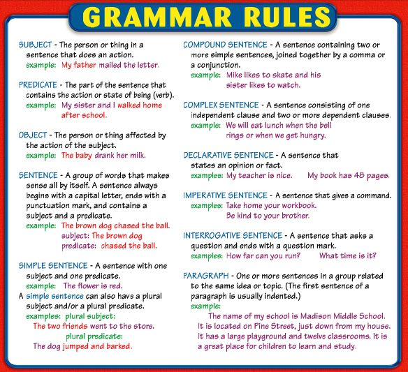 Grammar Rules  #learnenglish  #esol  http://www.uniquelanguages.com