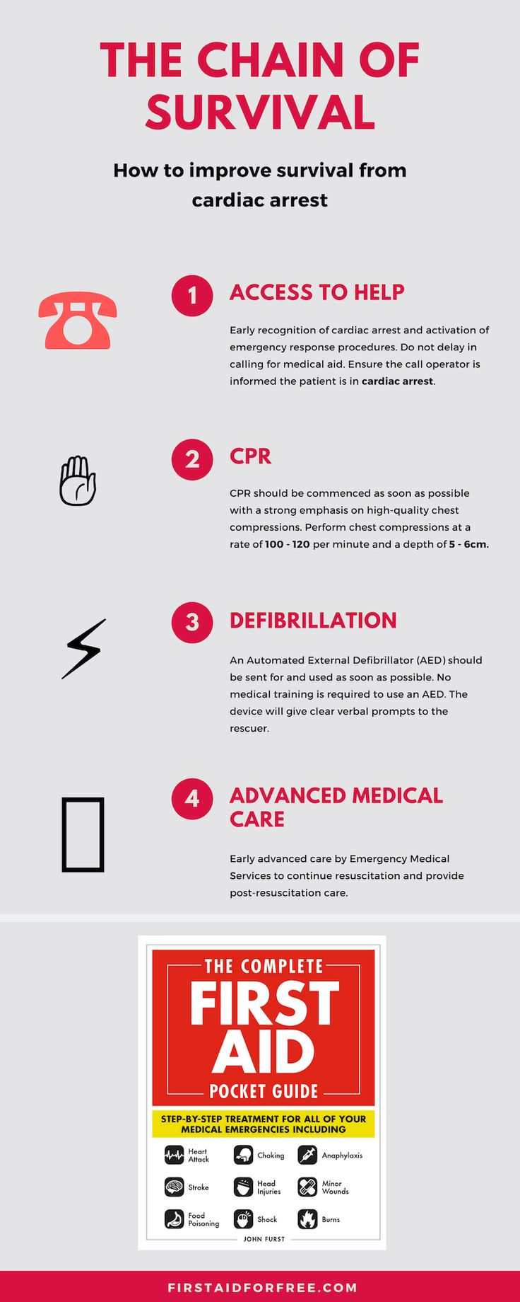 Pin by First Aid Tips & Advice on CPR Training Cpr
