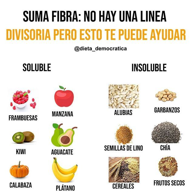 frutas con fibra soluble e insoluble
