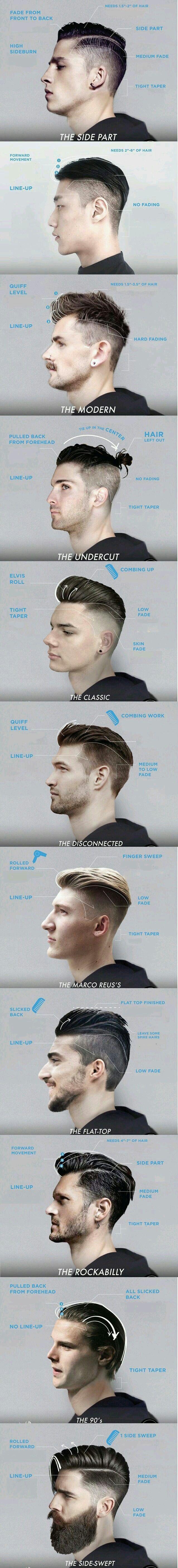 40 best Men s HairCut images on Pinterest
