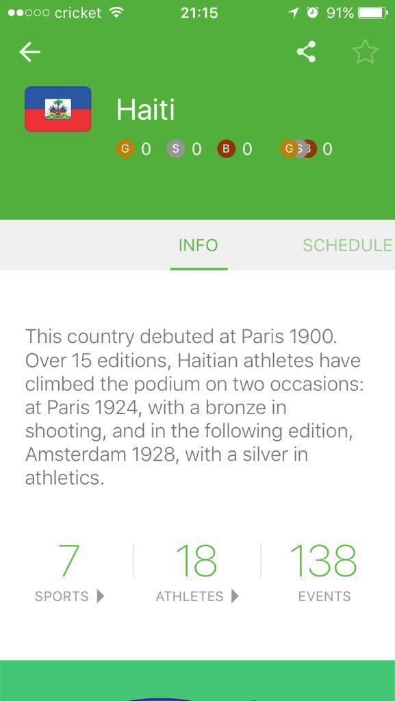 Haiti News Network (@HaitiNewsNet) | 🇧🇷 #Rio2016 #Olympics #Brazil 👉🇭🇹#Haiti
