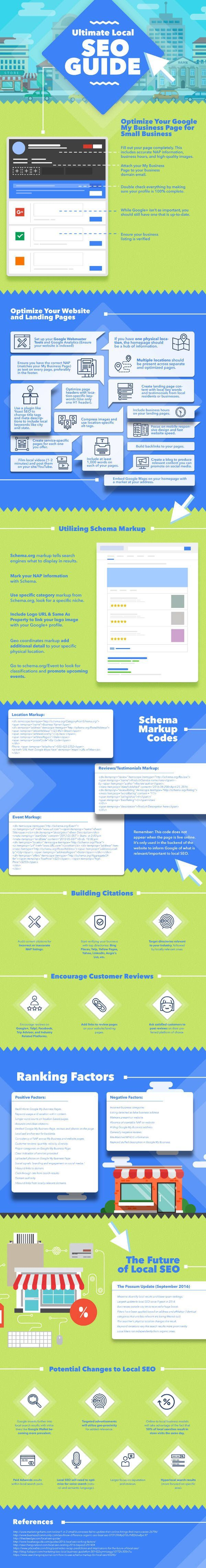 For local SEO tips, see this infographic guide on how to optimize your website for local search—from Google My Business to schema markup, landing pages, ranking factors, customer reviews, and more.