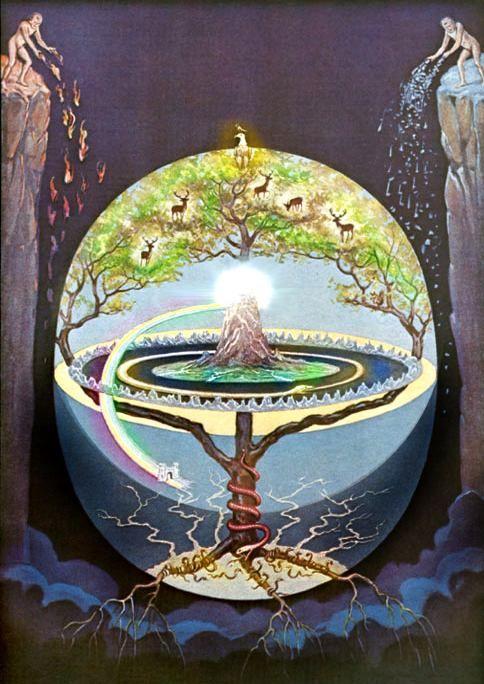 Risultati immagini per axis mundi tree of life
