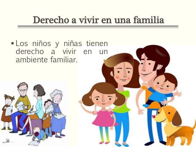 Derecho A Tener Una Familia Derechos De Los Ninos Familia Actividades