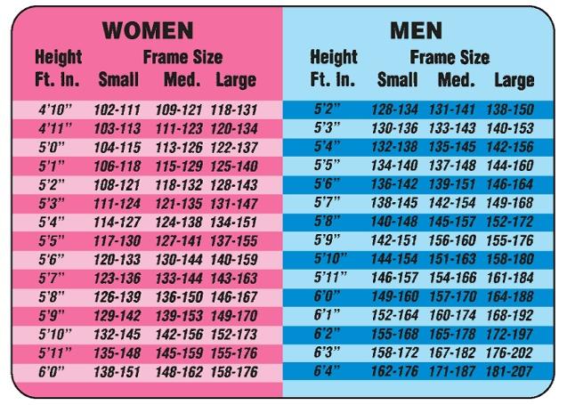 9 best Graduation images on Pinterest Senior year, Shirt ideas - healthy weight chart for women