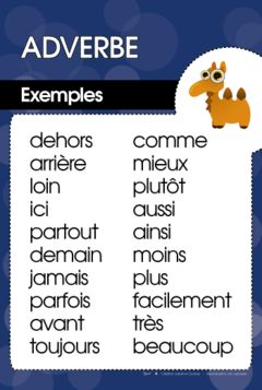 adverbe (exemples)