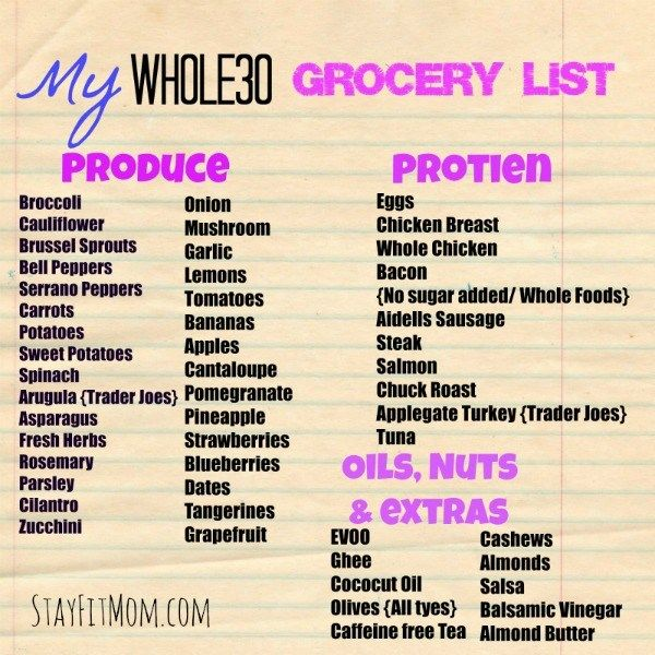 I'm taking this Whole30 grocery list with me to the store tonight!