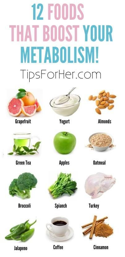 12 Foods that burn fat, helps you shed pounds and improves your metabolism!