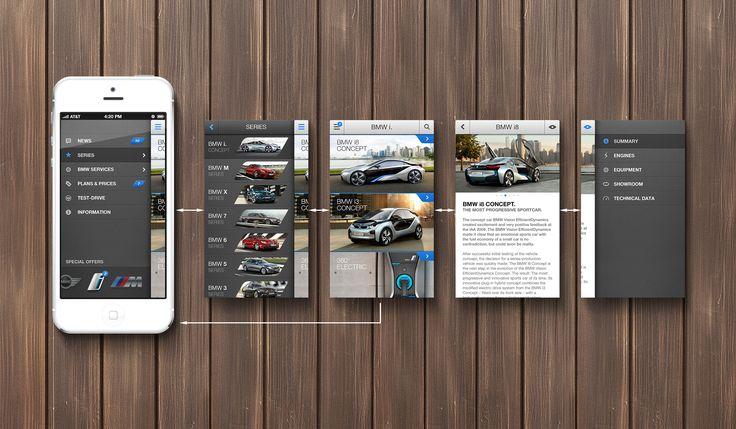 Dribbble - BMWapp-concept-full.jpg by JustD