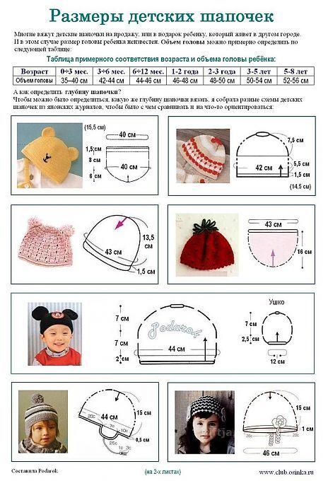 Размеры детских шапочек