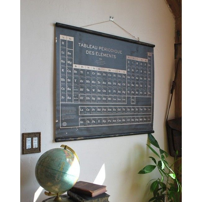 Periodic Table as decor? Oh. Yeah.