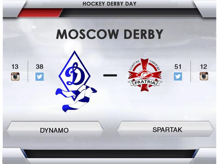 Moscow Derby result