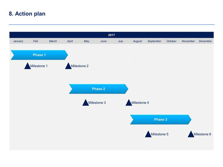 14 best Investor Pitch Deck Template By ex-McKinsey Consultants - plan of action format