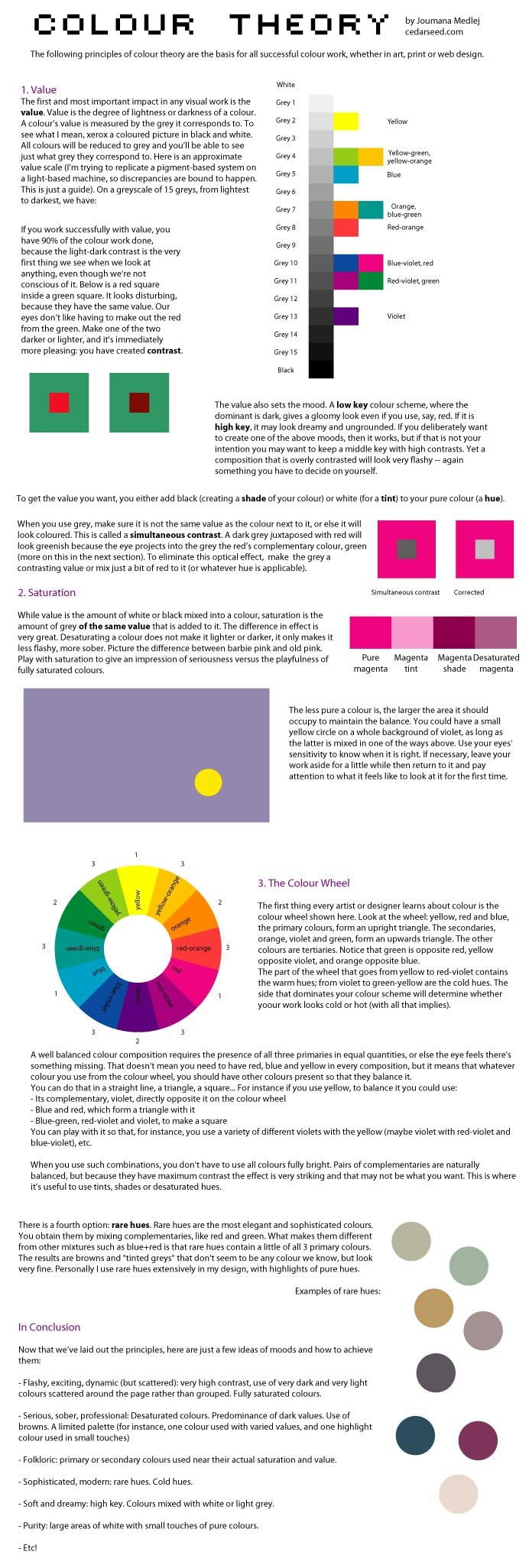 Colour Theory - principles of colour theory are the basis for all successful colour work, whether in art, print or web design.