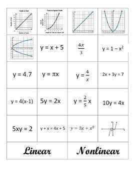 """Afbeelding: leermiddelen om studenten vergelijkingen en grafieken te laten catalogeren als zijnde """"lineair"""" of """"niet lineair"""". #wiskunde"""