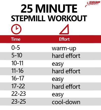 stepmill workout
