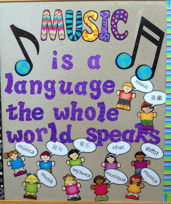 The language of MUSIC. This would make a great wonderful display for a music classroom!