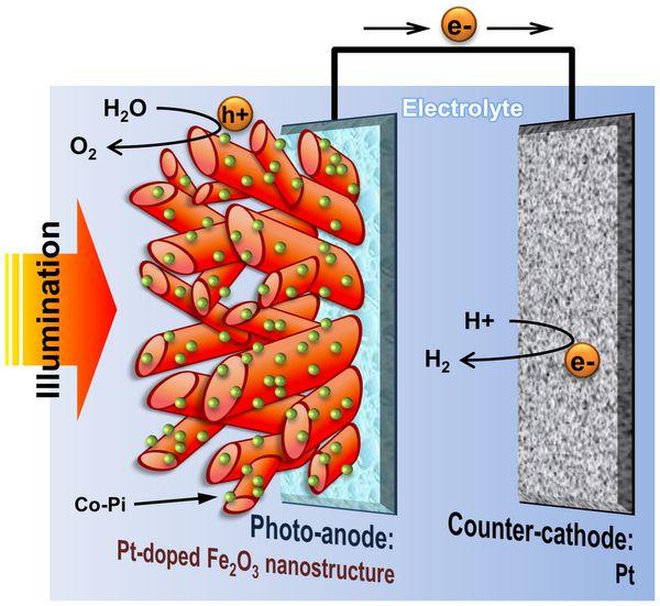 7 best Nanotechnology images on Pinterest | Nanotechnology ...