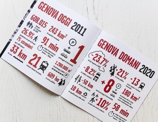 Genova Oggi genova Domani - Catalogue - 05 | Flickr – Condivisione di foto!