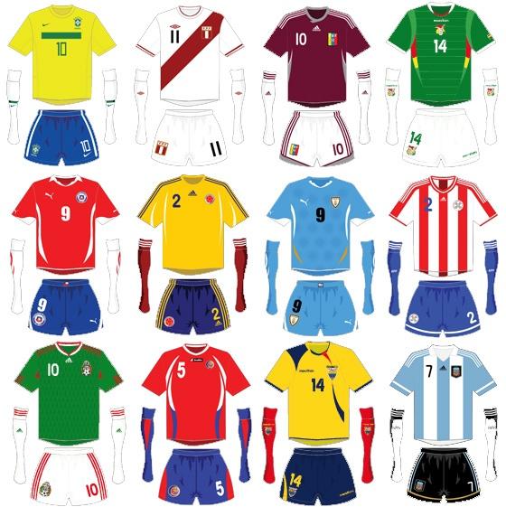 copa america 2011 uniformes