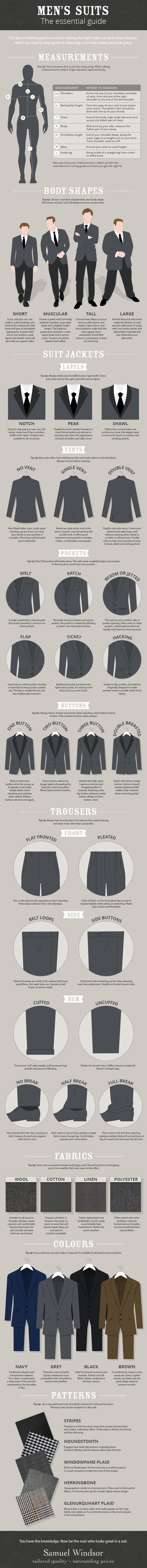 Buying a new suit? Confused by all the different choices? Read out the essential infographic guide from Samuel Windsor to ensure you make the right decisions. If you're not sure whether you want a full break or half break, or whether you should choose a flaps or welts for your pockets, this guide will help.: