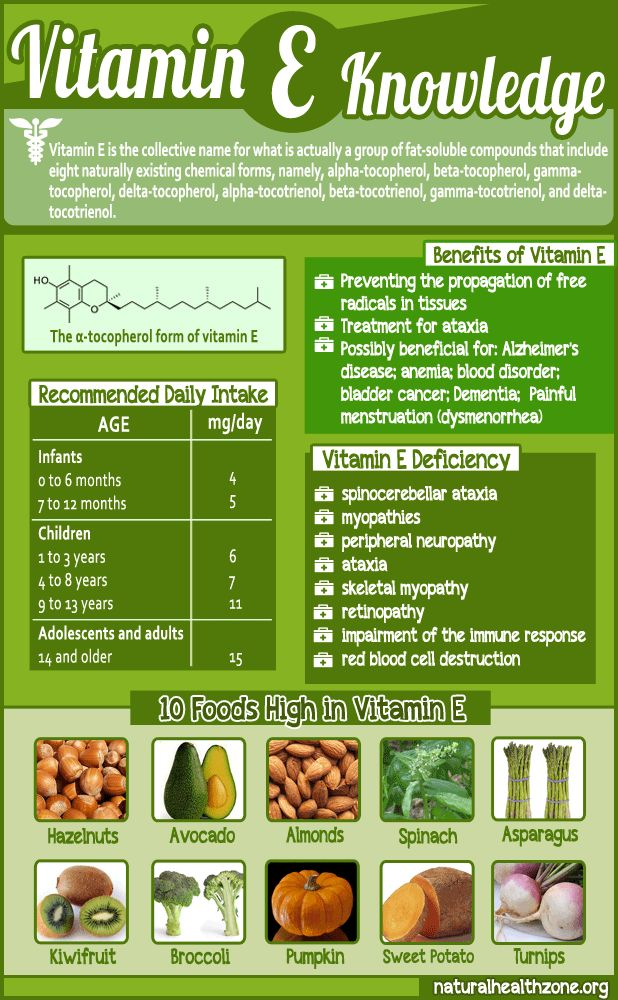 vitamin E: hazelnuts, avocado, almonds, spinach, asparagus, kiwi, broccoli, pumpkin, sweet potato, turnips