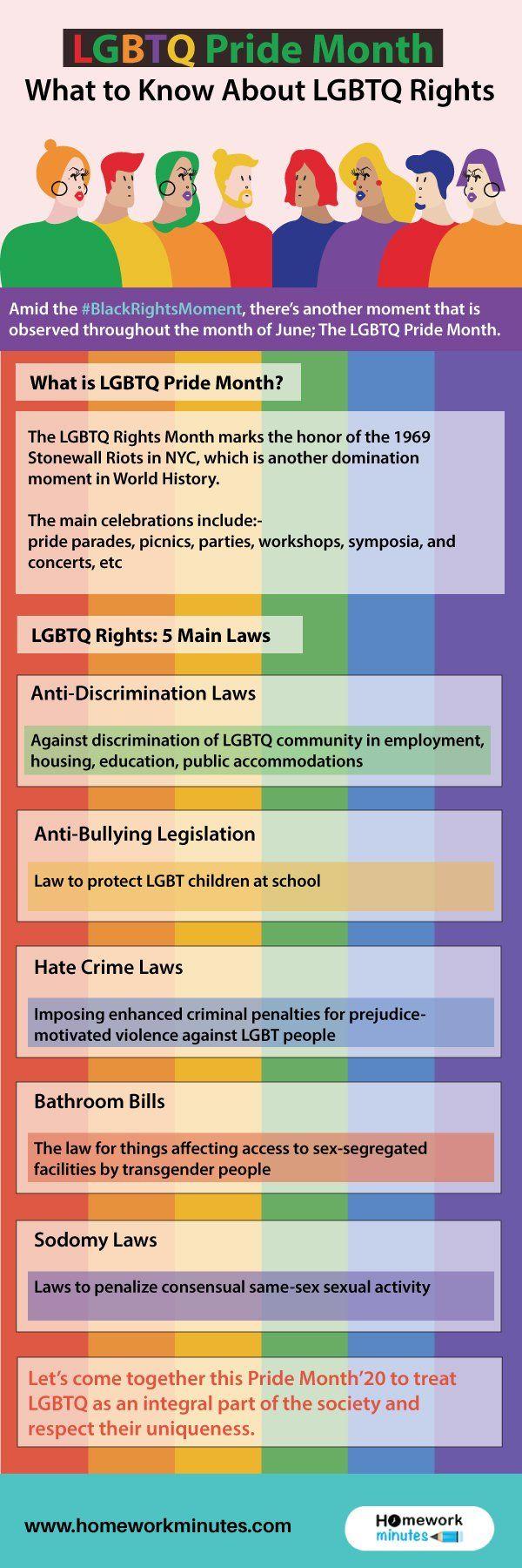Lgbtq Pride Month What To Know About Lgbtq Rights Lgbtq Lgbtq Pride Pride