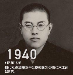 Shohei Kato