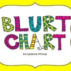 Use this freebie to help you create a Blurt Chart for your classroom. All the graphics are included for you to print and attach to a poster board. ...