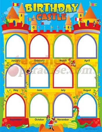 Birthday Castle Learning Charts From TeachersParadise