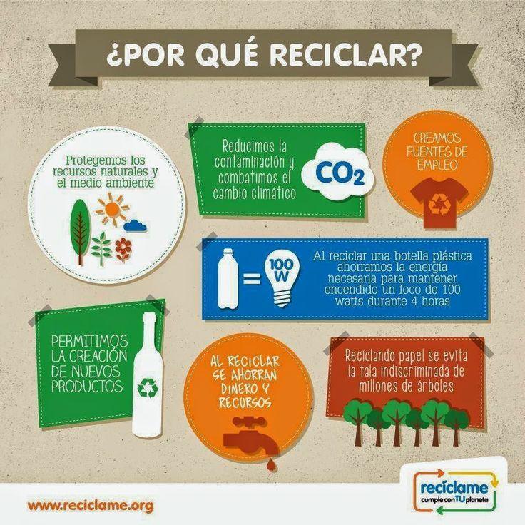 Las ventajas de reciclar  