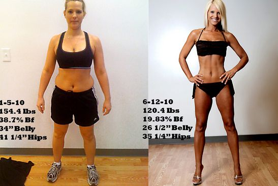 p90x schedule weight loss