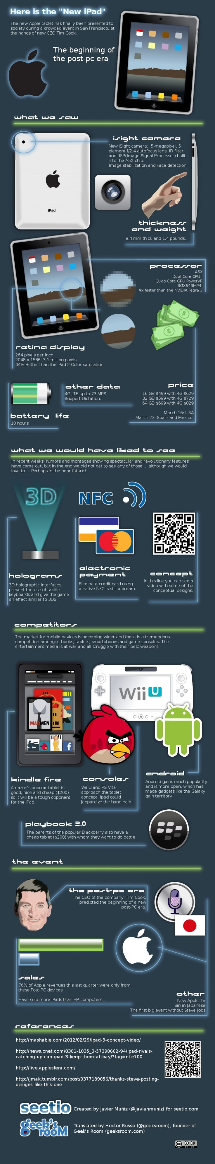 Here is the New iPad Infographic