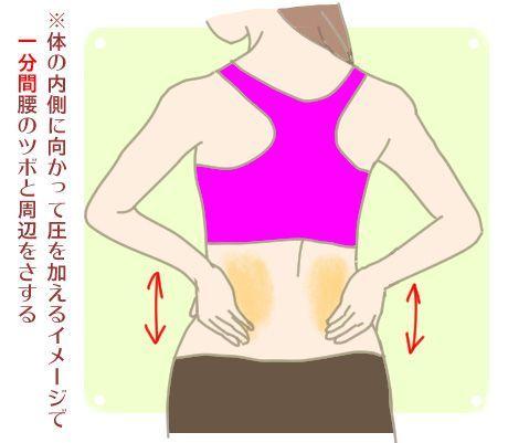 前回の続きになります(前回→加齢タイプの人の治し方)   今回はメタボタイプとむくみタイプの改善法を書かせていただきますね!^^  メタボタイプの人の治し方  高血糖・高脂血・高血圧で、内臓脂肪がたまっているのがメタボタイプ。 ドロドロ血液と動脈硬化により、酸素や栄養の供給が不十分になってしまうため 小器官や組織に機能障害が起こり耳鳴り・難聴になるのだそうです。   このタイプは、糖尿病を併発しているケースも少なくないそうなので、 血液をサラサラにして内臓脂肪を減らすために「酢タマネギ」が推奨されていました。  作り方  1、玉ねぎ中3個を2ミリほどの厚さにスライスする   2、保存容器に入れ、お酢(400ml)をタマネギ全体が浸るくらいまで注ぐ (好みで大さじ1のハチミツを少量のお湯で溶いて入れる)   3、冷蔵庫に入れて3~5日ほど漬ければ食べごろ。二週間程度で食べきる。  こちらはメタボタイプの方の食べ物なので砂糖は使えないんですね。甘酢じゃなくてイケるんだろうか・・・    ~酢タマネギ失敗談~ …