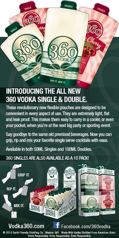 360 Vodka Pouches