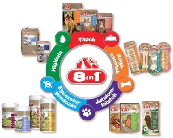 8in1 hivatalos márkaáruház - Ingyenes szállítás 7000 Ft-tól [Pepita Hirdető]
