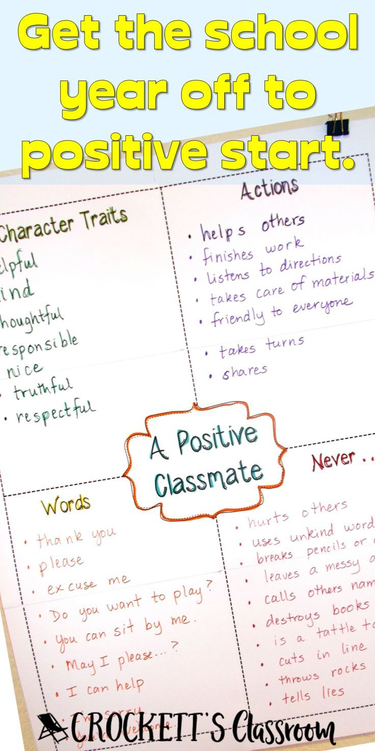 Building a positive community in your classroom is so important at the beginning of the school year.  Read how to get off to a positive start.