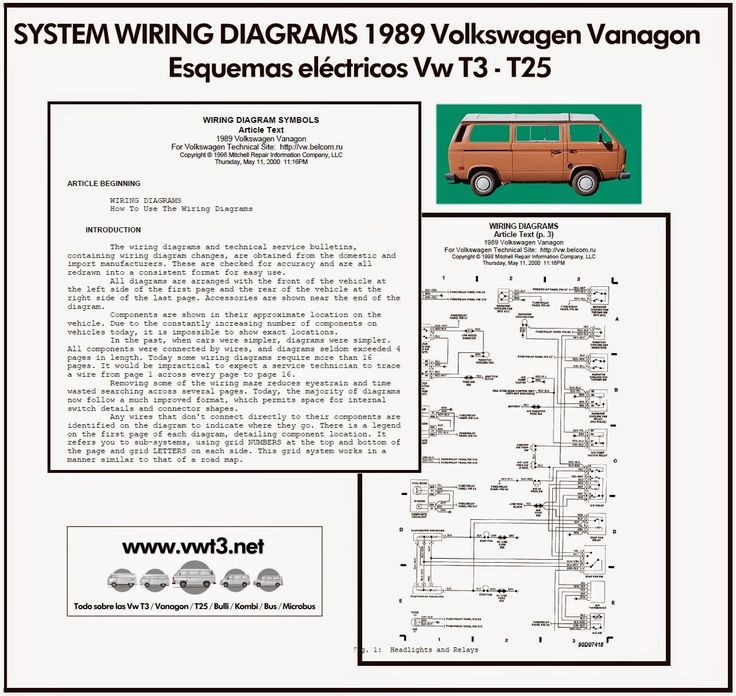 94 Best Volkswagen Multivan T3 1989 Images On Pinterest