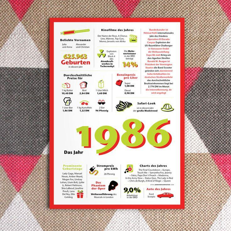 Geschenkidee zum runden Geburtstag: Jahreschronik des Geburtsjahres 1986, Chronik des Jahres 1986 in Deutschland