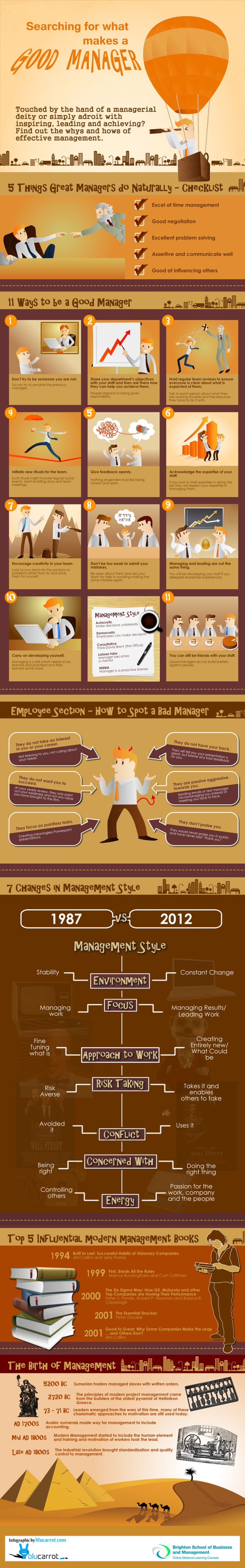 How to Be a Great Manager [INFOGRAPHIC] http://theundercoverrecruiter.com/good-manager-infographic/ #careers