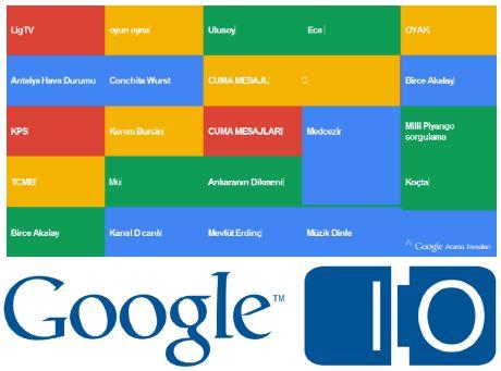 Google Trends  Google arama trendleri ile anlık olarak en çok hangi kelimenin aratıldığını görebilir ve bu sayede e-ticaret sitelerinize özel seo stratijini belirleyebilirsiniz. http://www.neticaret.com.tr/google-trends-anlik-aranan-kelimeler