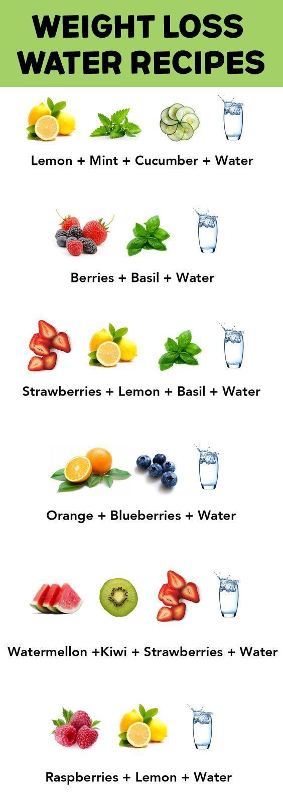 "Beyond the whole ""weight loss aspect"", our bodies NEED hydration from good ol H20. If you find plain water BORING, these recipes will def take care of that!"