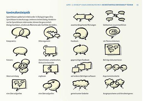 flip charts drawing tips - Google zoeken